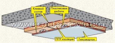 Утепление балкона, лоджии, материалы для утепления пола и по.